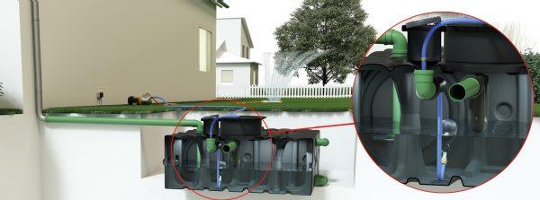 Doorsnede Regenwaterbuffertank