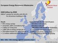 Presentatie masterplan Europese energiebeleid