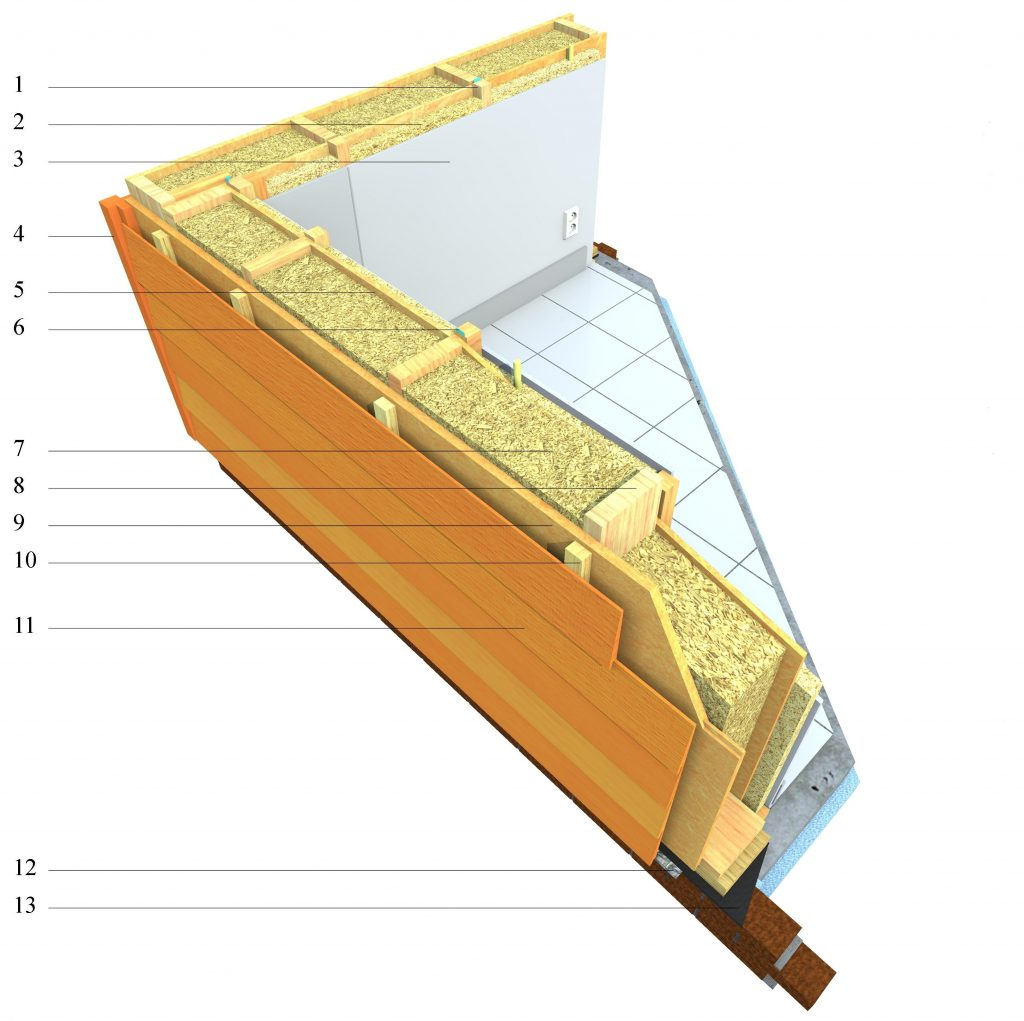 Opbouw wand houtskeletbouw